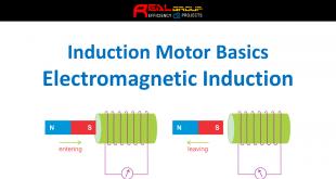 Sự hình thành cảm ứng điện từ trong động cơ không đồng bộ 3 pha