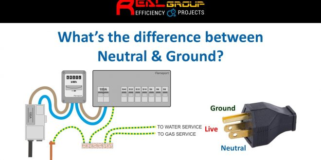 Sự khác biệt giữa dây tiếp địa và dây trung tính